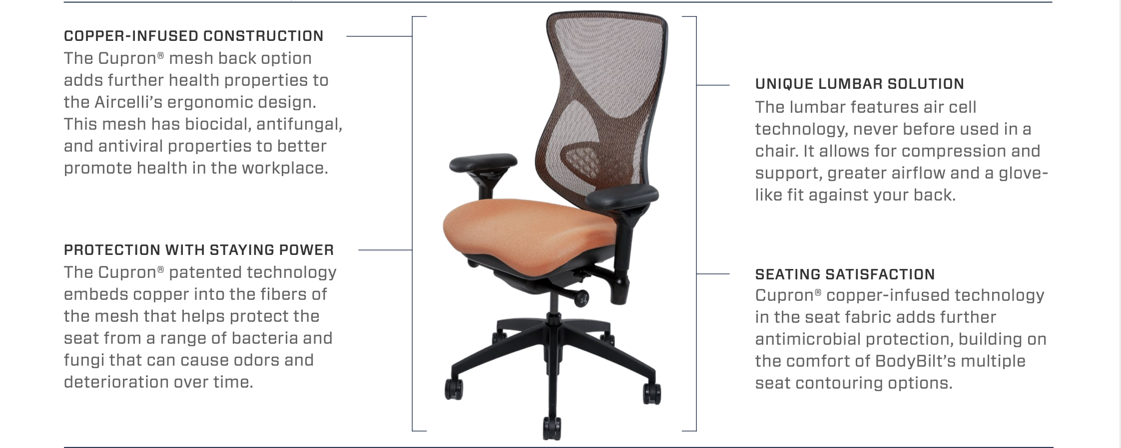 A diagram detailing the new functions of the Ascelli copper-infused chair